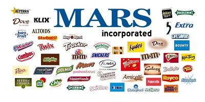 Компания Mars